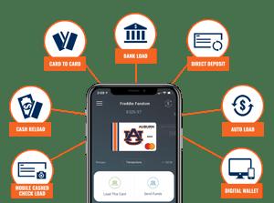 Auburn_WaysToLoad_prepaid debit card
